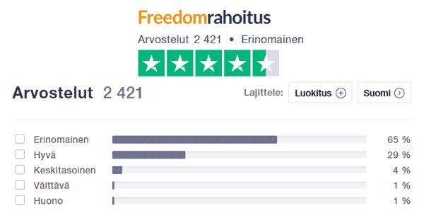 freedom rahoitus kokemuksia