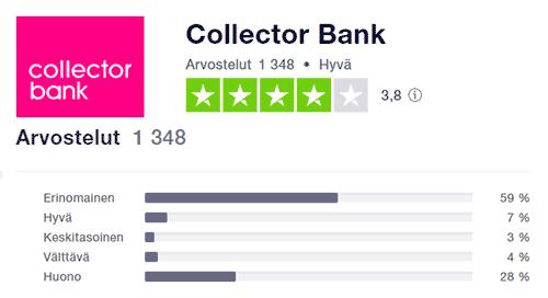 collector bank kokemuksia